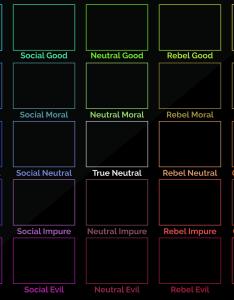 Blank  template also alignmentcharts rh reddit