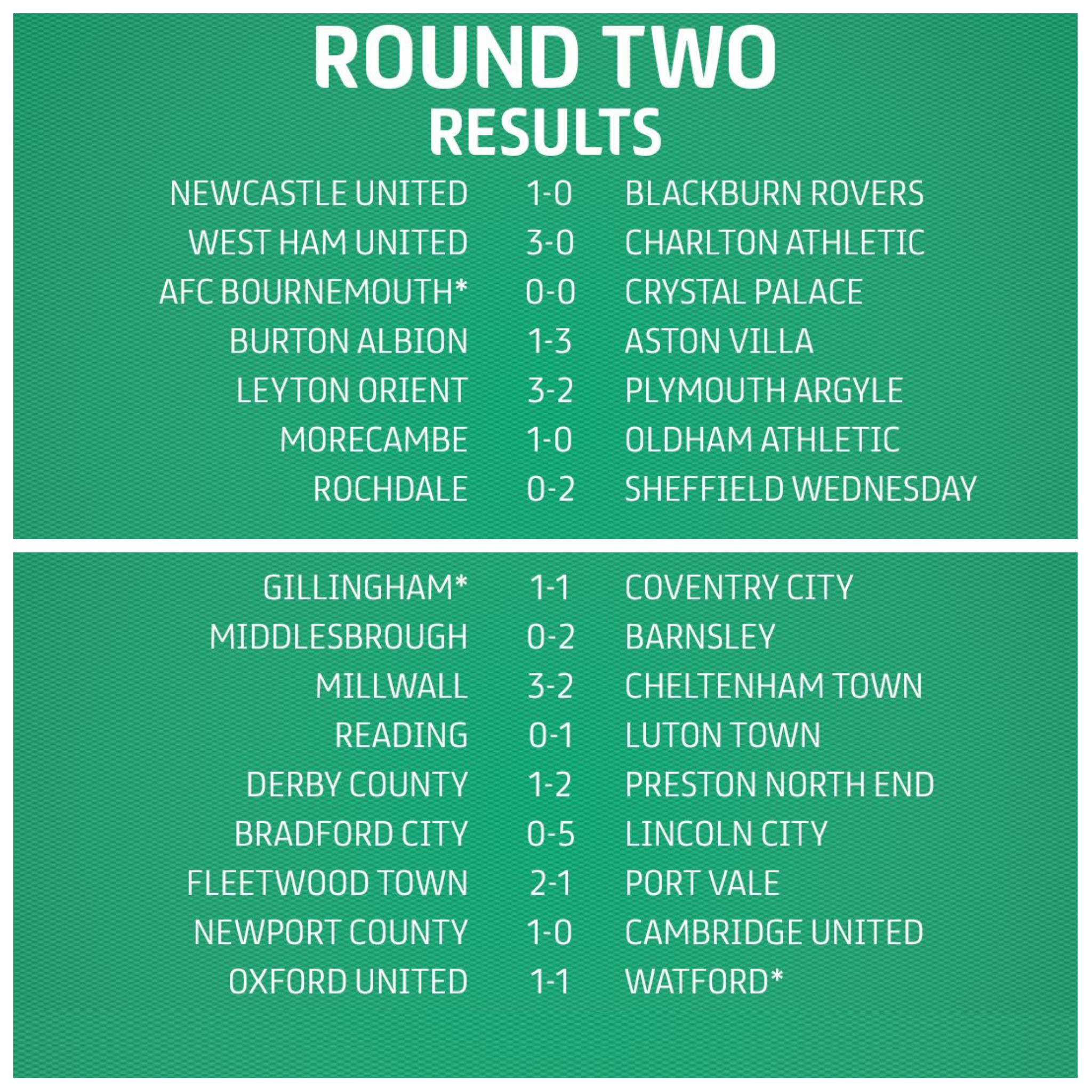 Pep guardiola's side emerged victorious at wembley thanks to a. Carabao Cup Round Two All Results Soccer
