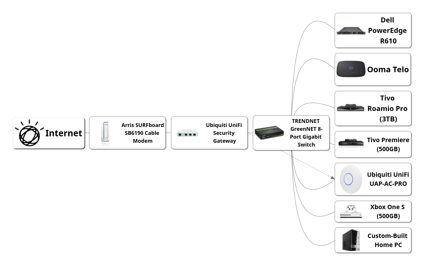 hight resolution of diagrammy