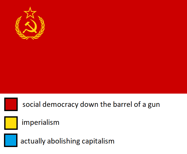 meaning of the soviet