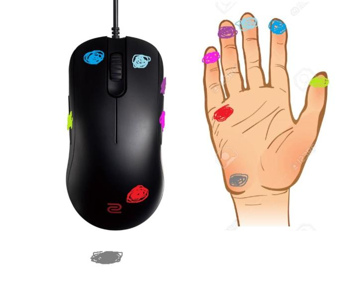 Which Grip Style Is This Mousereview