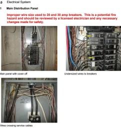 electricians [ 967 x 885 Pixel ]