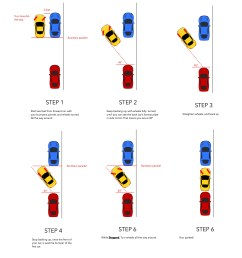 how to parallel park howto how to reverse parallel park diagram how to parallel park [ 3036 x 3450 Pixel ]