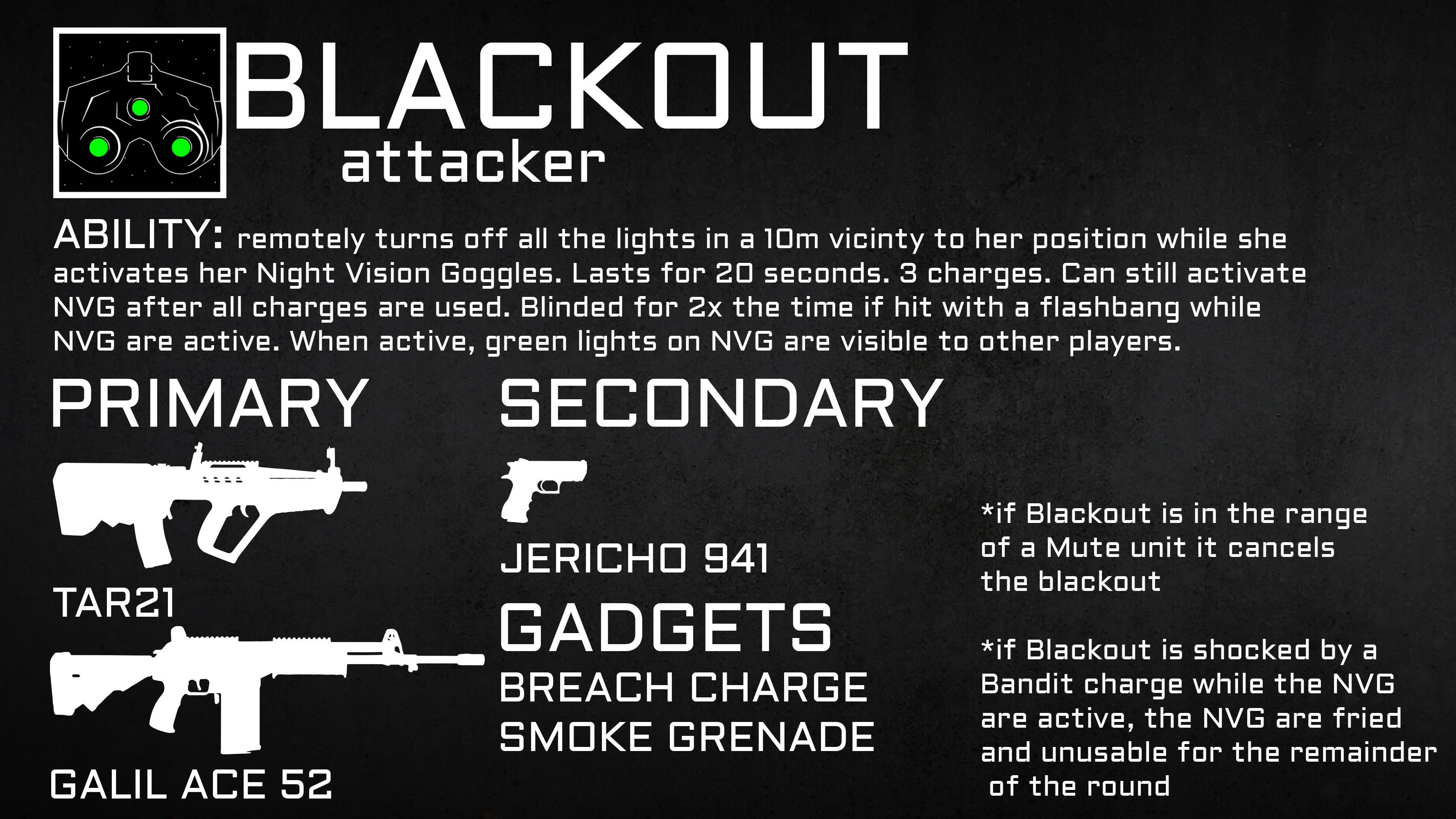 new operator idea blackout