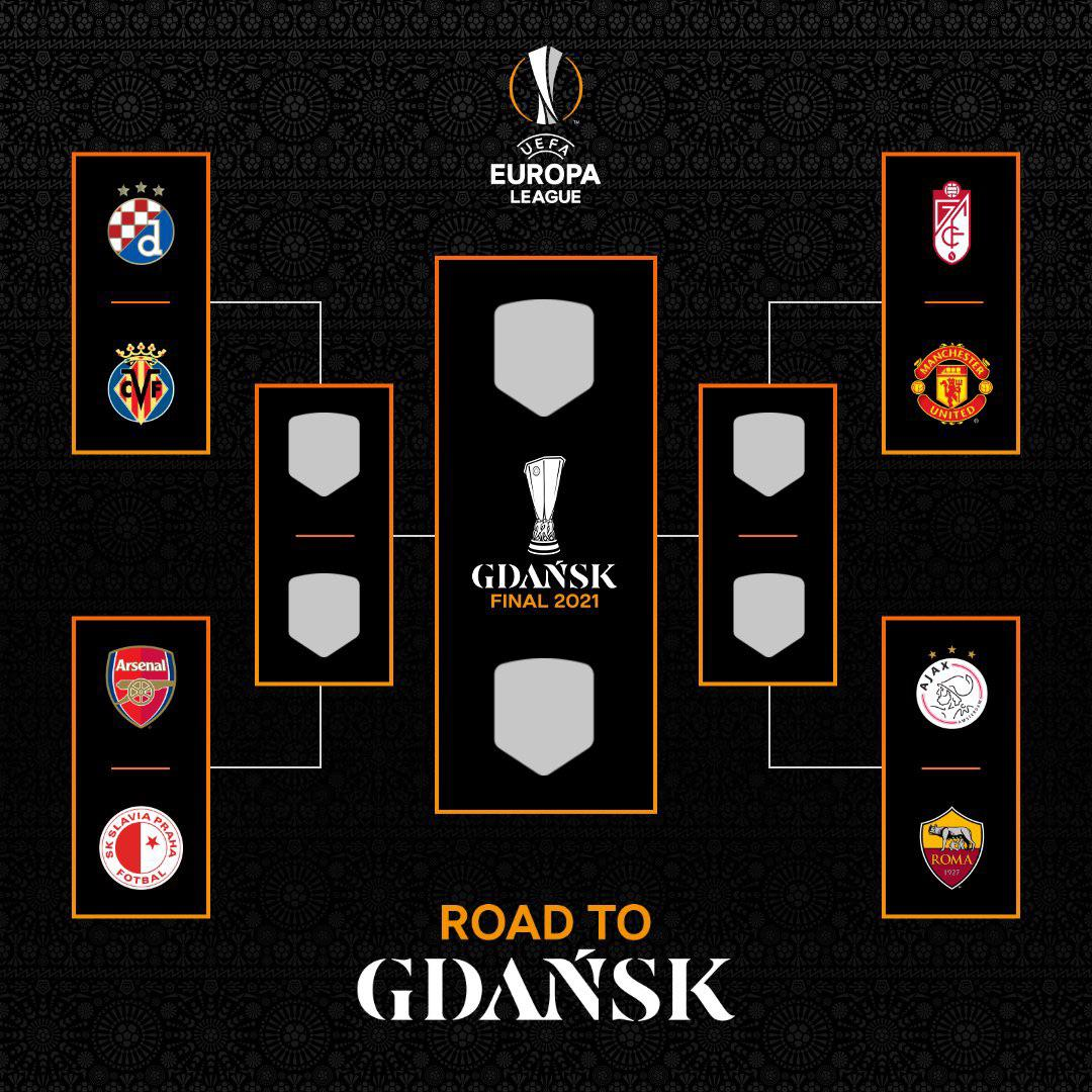 The Best 16 Road To Euro Final 2021