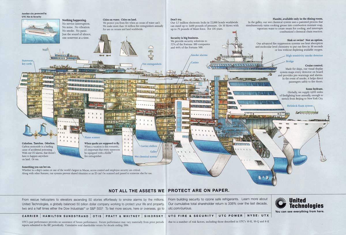 diagram of the titanic cargo sap erp architecture cut in half cruise ship several cuts 1200 x 818