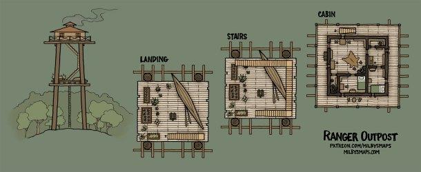 Ranger Outpost Map [Art][OC] : DnD