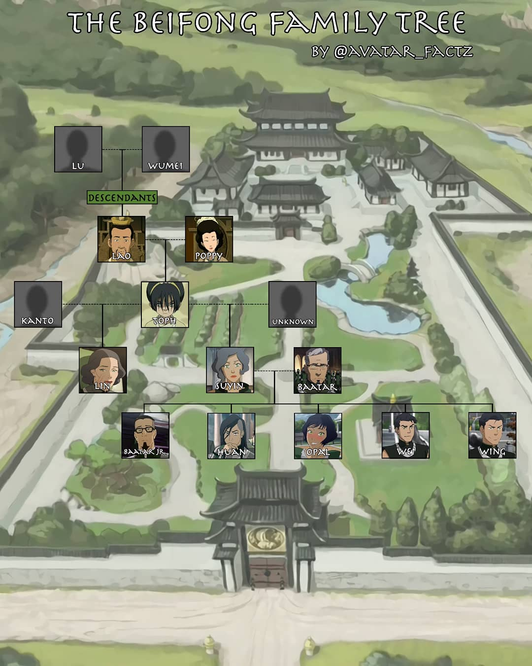 Official Avatar Family Tree : official, avatar, family, Beifong, Family, TheLastAirbender