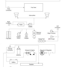 omg wiring diagram wiring diagram expertomg wiring diagram wiring diagram technic omg wiring diagram [ 1456 x 1964 Pixel ]