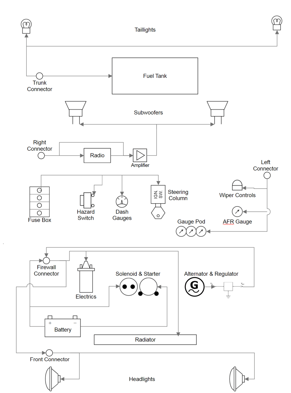 medium resolution of satsuma wiring diagram not made in paint edition