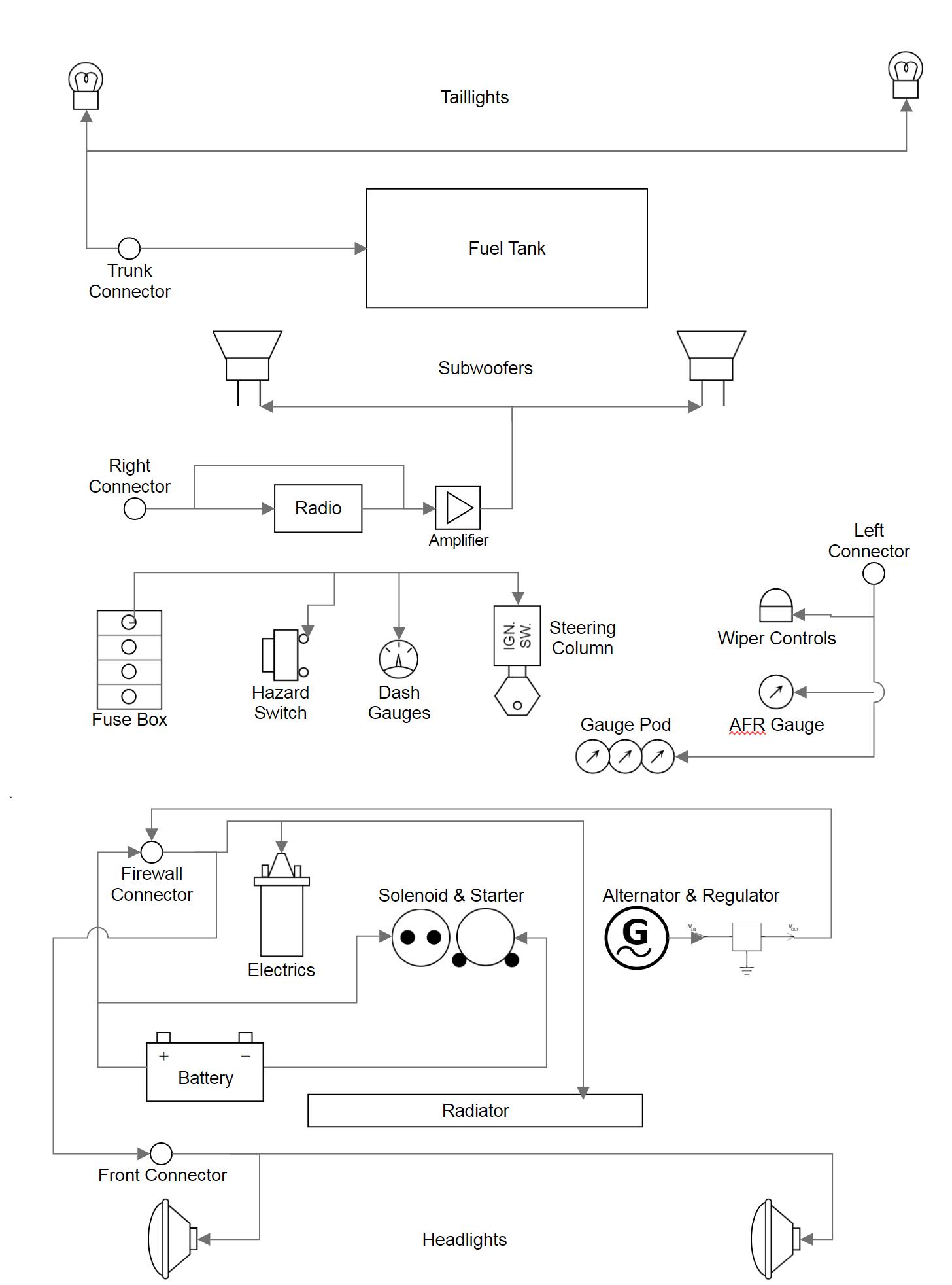 hight resolution of omg wiring diagram wiring diagram expertomg wiring diagram wiring diagram technic omg wiring diagram