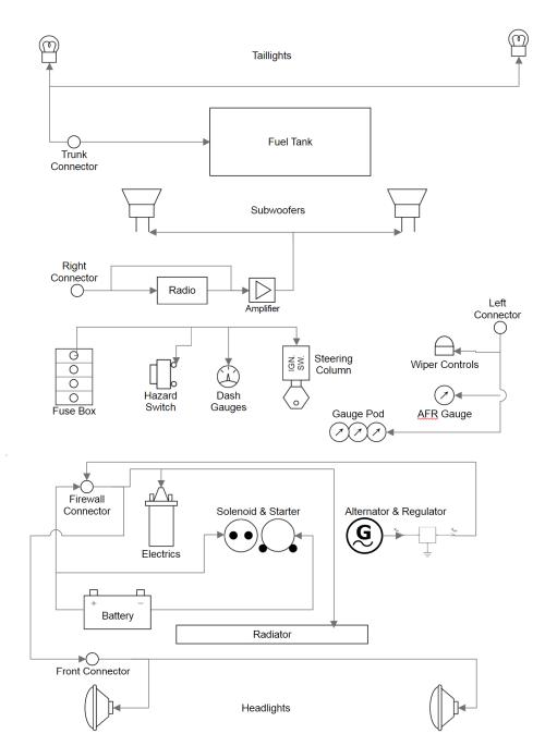 small resolution of omg wiring diagram wiring diagram expertomg wiring diagram wiring diagram technic omg wiring diagram