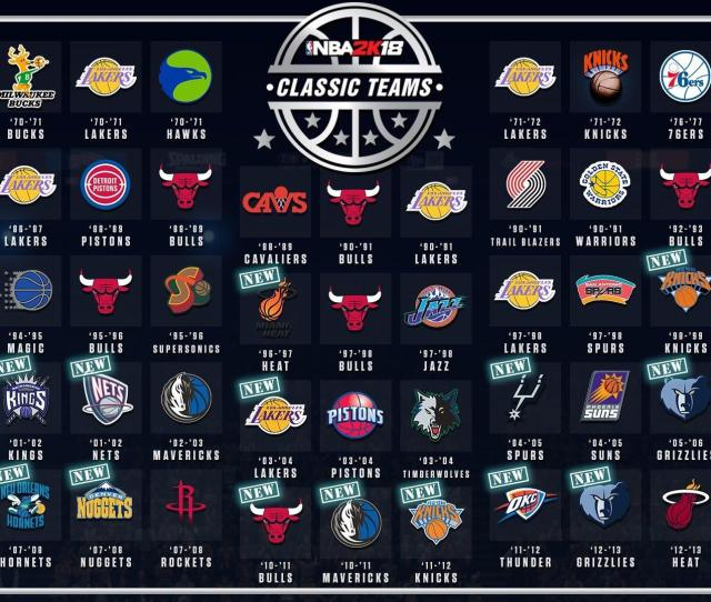2k18infographic With All Classic Teams In Nba