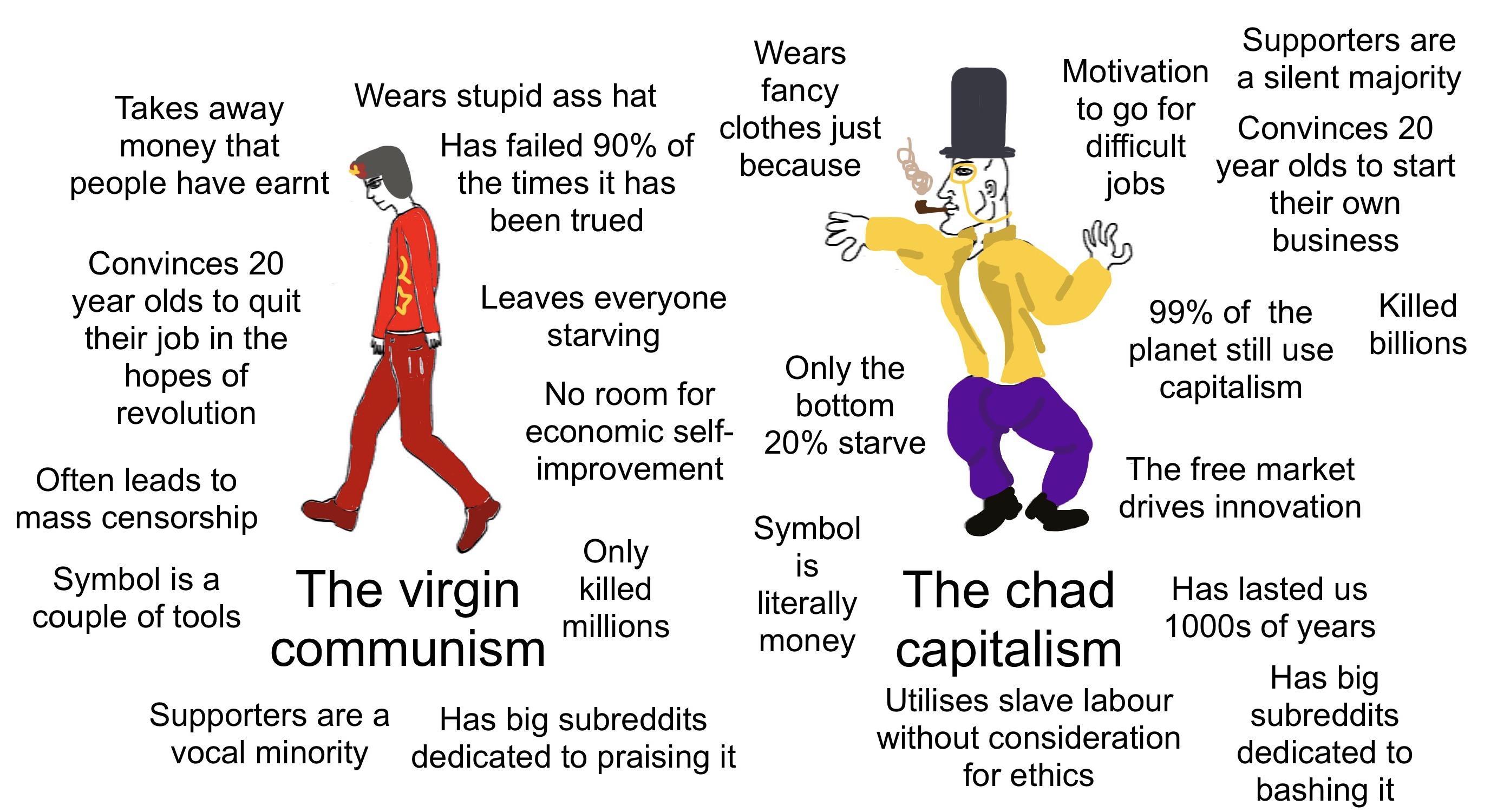 The Virgin Communism Vs The Chad Capitalism Virginvschad