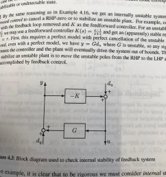 the block diagram is as shown in the picture the book says that u i kg 1 du k i gk 1 dy how is this possible from my understanding shouldn t u  [ 3024 x 4032 Pixel ]