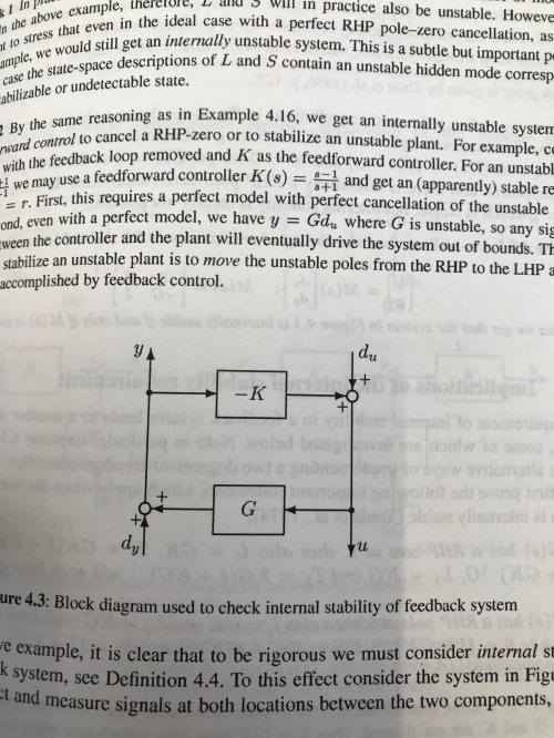 small resolution of the block diagram is as shown in the picture the book says that u i kg 1 du k i gk 1 dy how is this possible from my understanding shouldn t u