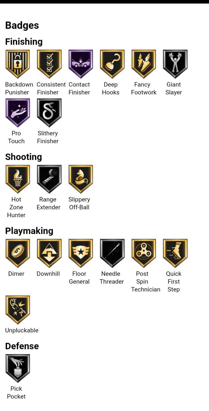 2k20 Finishing Badges : finishing, badges, First, Point, Badge, NBA2k