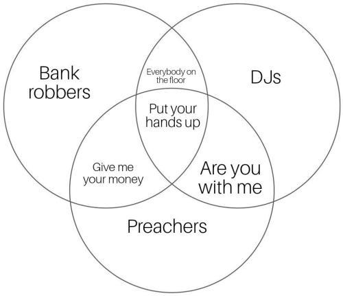 small resolution of venn diagram of 3 true