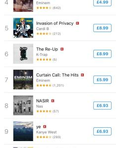 How revival is doing on uk itunes rap hip hop chart over months after release also rh reddit