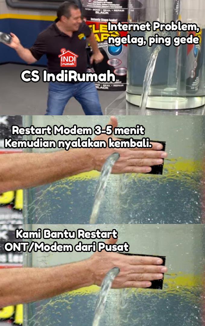 Reset Modem Indihome : reset, modem, indihome, Overview, Letnan_poppy