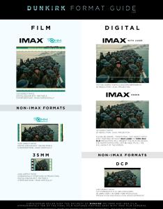 Using this image posted elsewhere also how is framing for movies like dunkirk done cinematography rh reddit