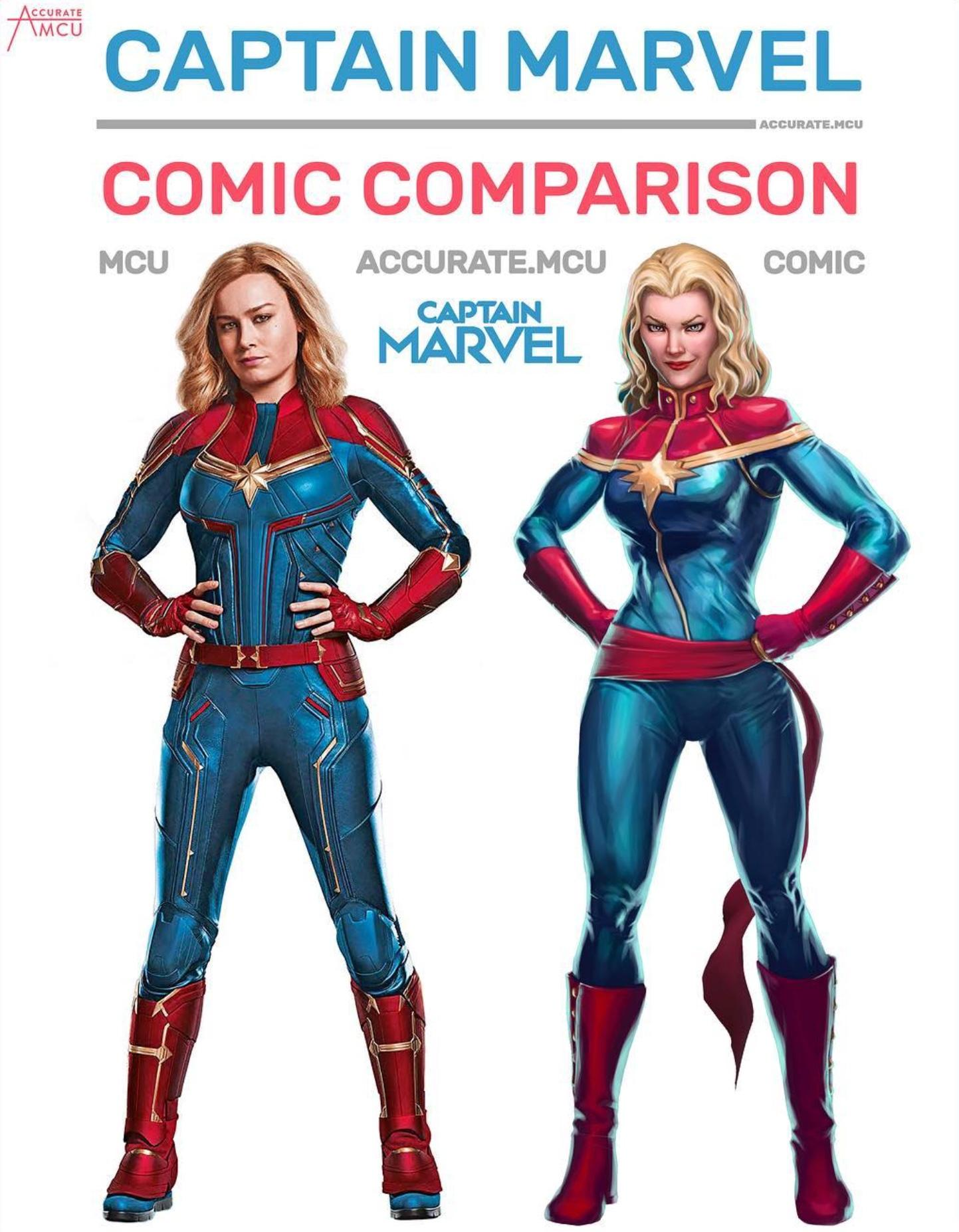 the comparison between mcu captain marvel and comic captain marvel
