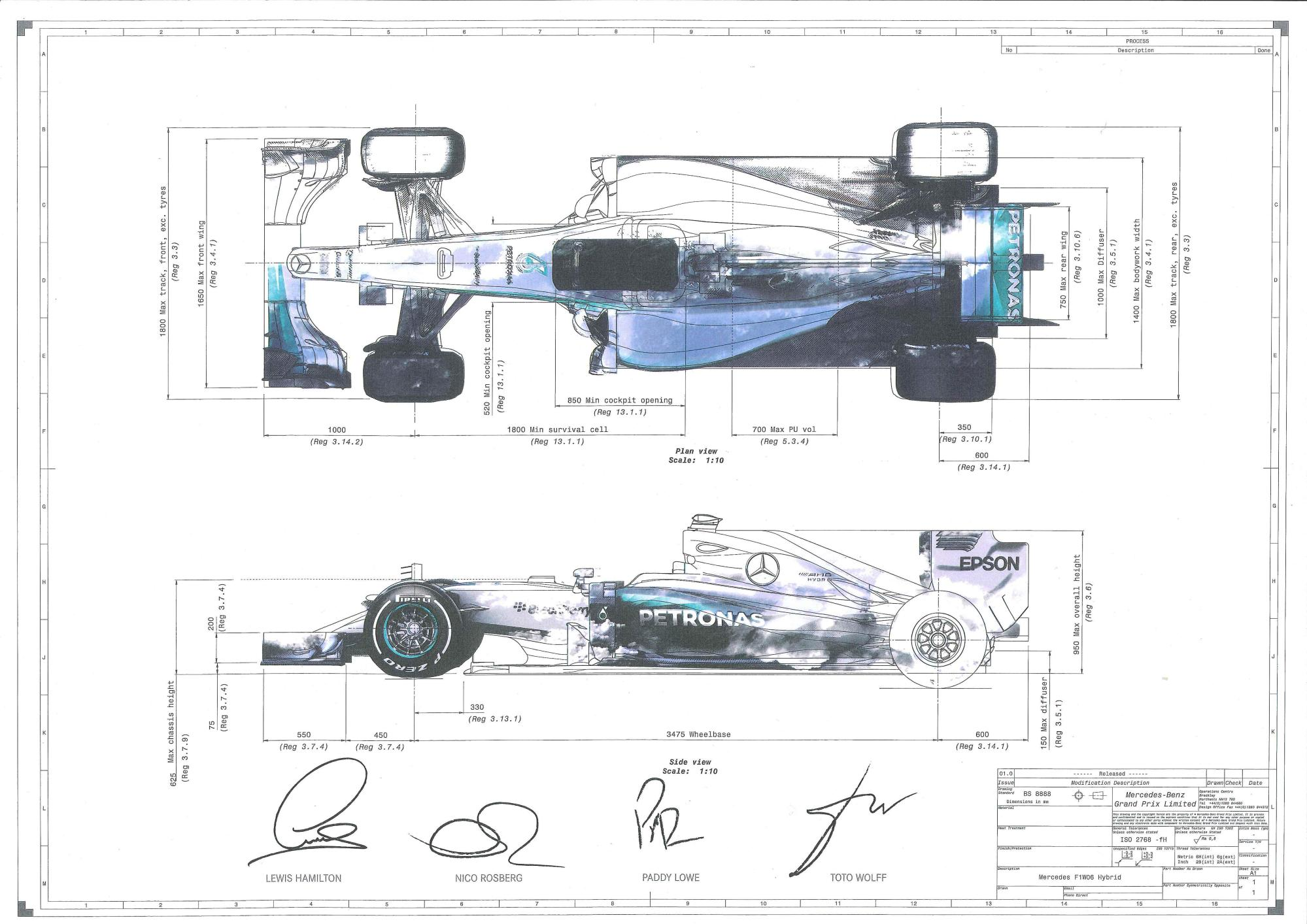 hight resolution of formula1