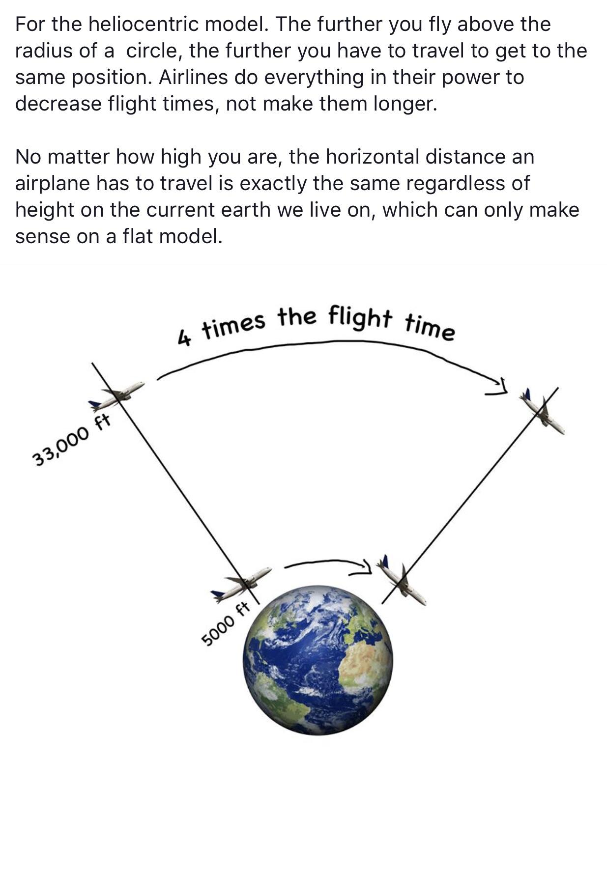 hight resolution of flatearth