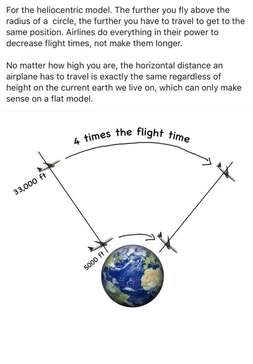 small resolution of flatearth