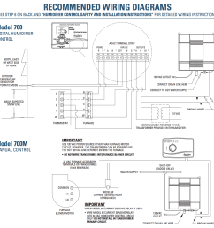 ecobee4 aprilaire 700m wiring help ecobee more keywords like wiring a furnace thermostat diagram other people [ 1652 x 1520 Pixel ]