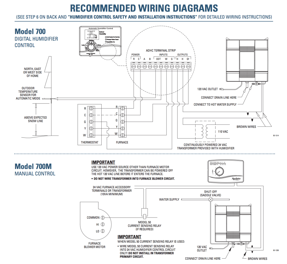 medium resolution of ecobee4 aprilaire 700m wiring help ecobee more keywords like wiring a furnace thermostat diagram other people