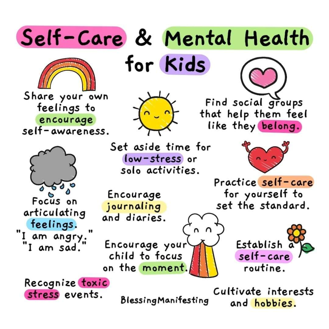 Self Care Amp Mental Health For Kids Coolguides