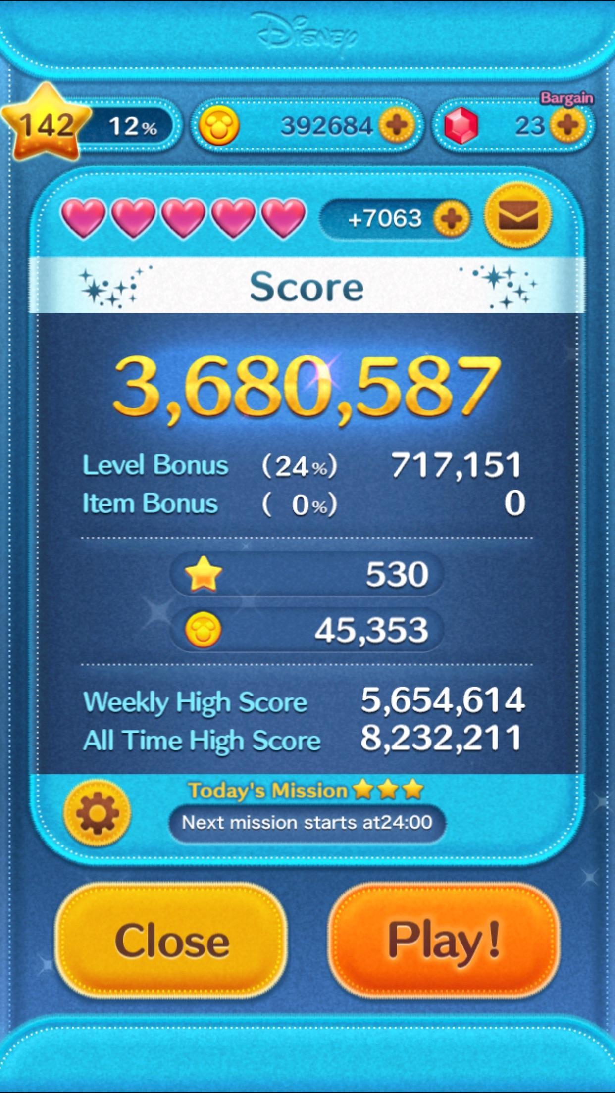 Best Tsum Tsum For Score : score, Finally, Great, Bonus!!, Thanks, Reddit!!, TsumTsum