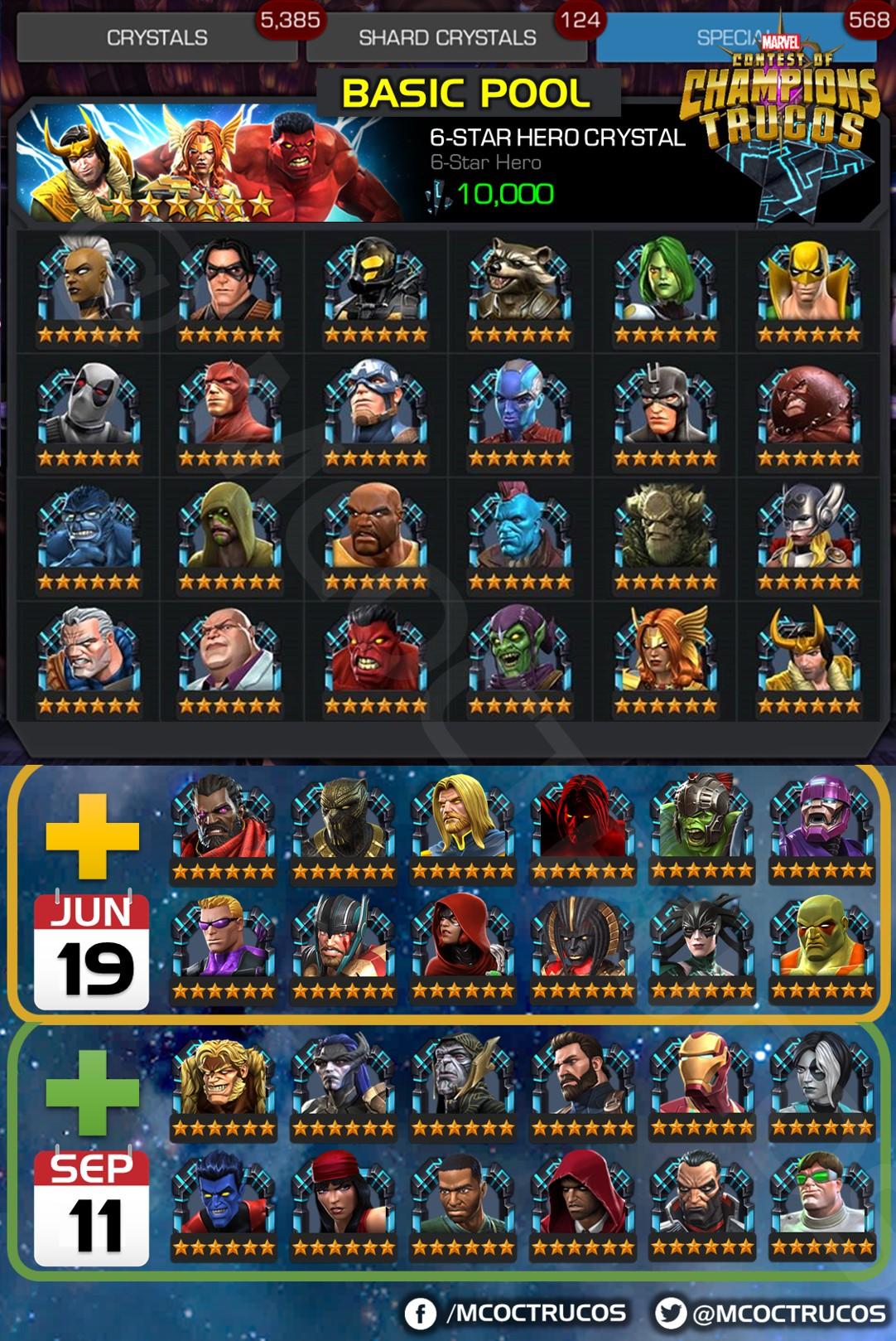 Mkxjump Tier List