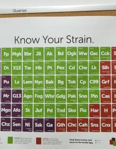 Imageno strain also no weed ow know ssage rh reddit