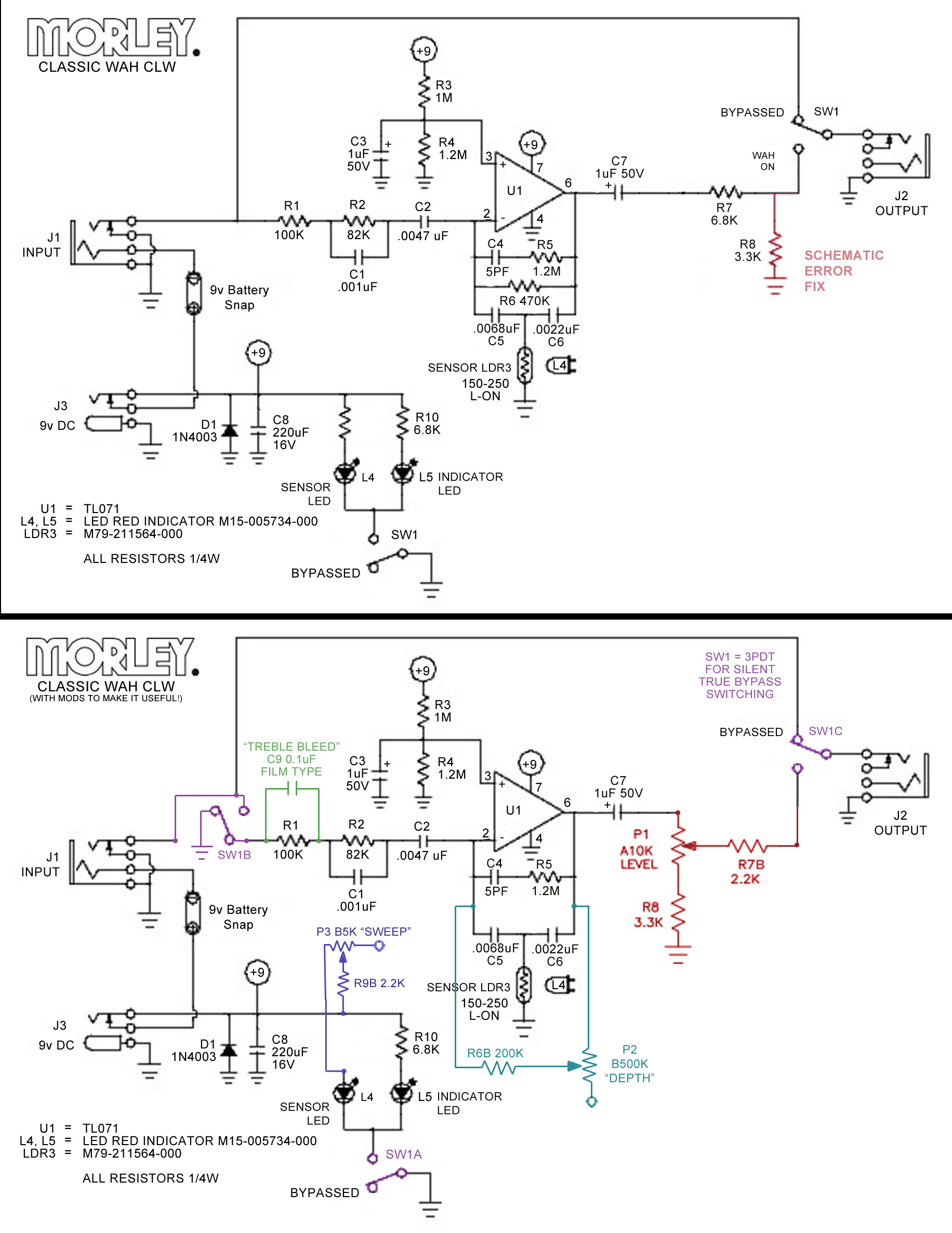 hight resolution of diypedals