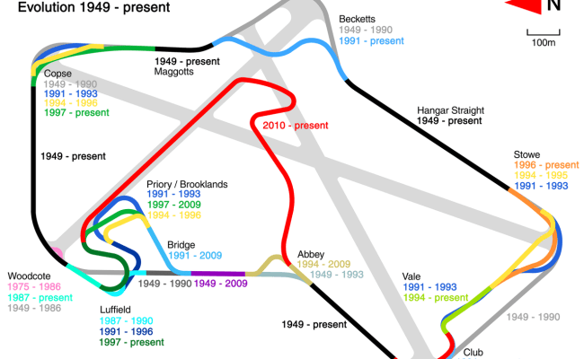 The Evolution Of The Silverstone Circuit Over The Years