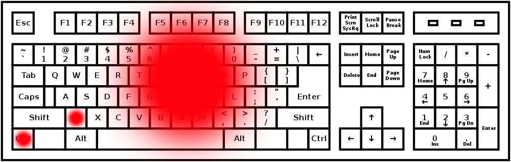 programmer s keyboard heatmap