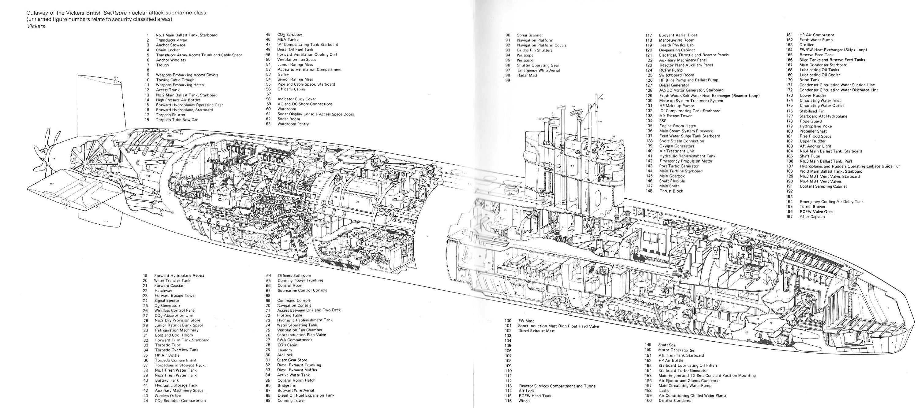 Cutaway Drawing Of Royal Navy Swiftsure Class Submarines