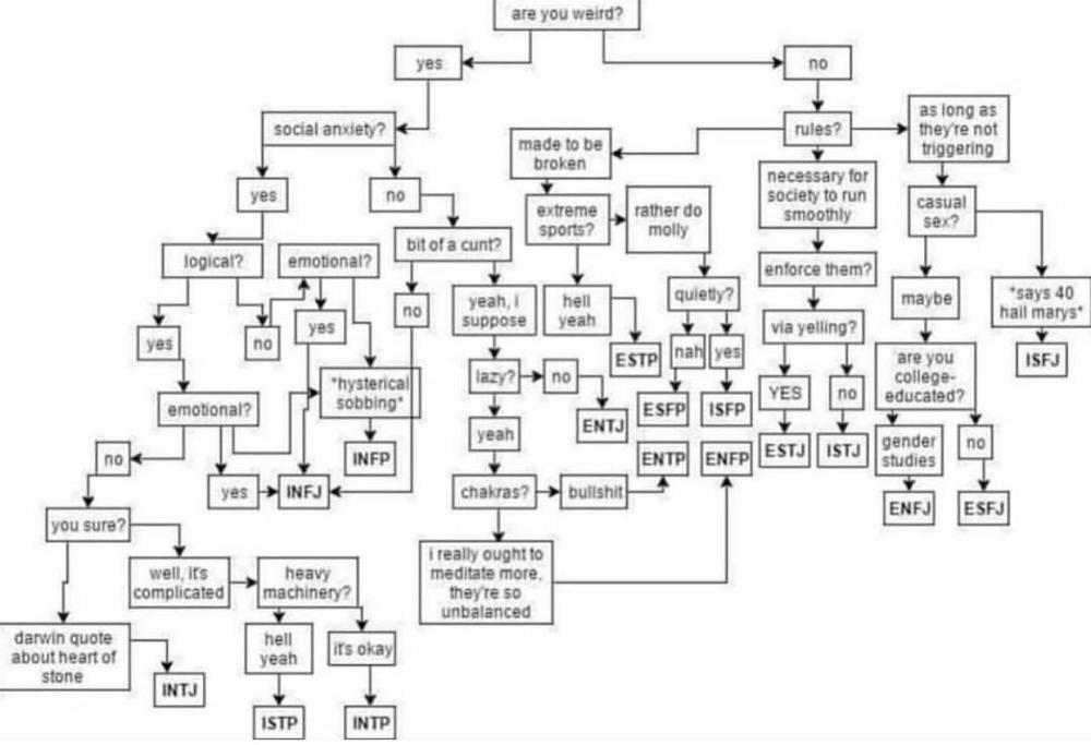 medium resolution of for funflow chart
