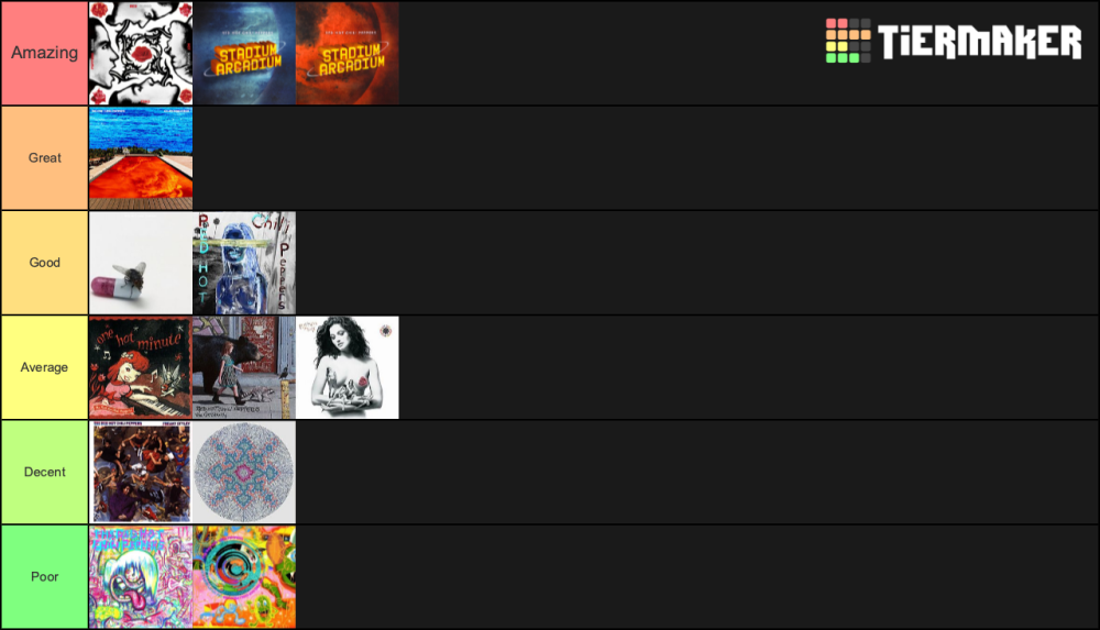 medium resolution of rhcp album tiers ready to be argued with keep in mind this is all a matter of personal opinion however