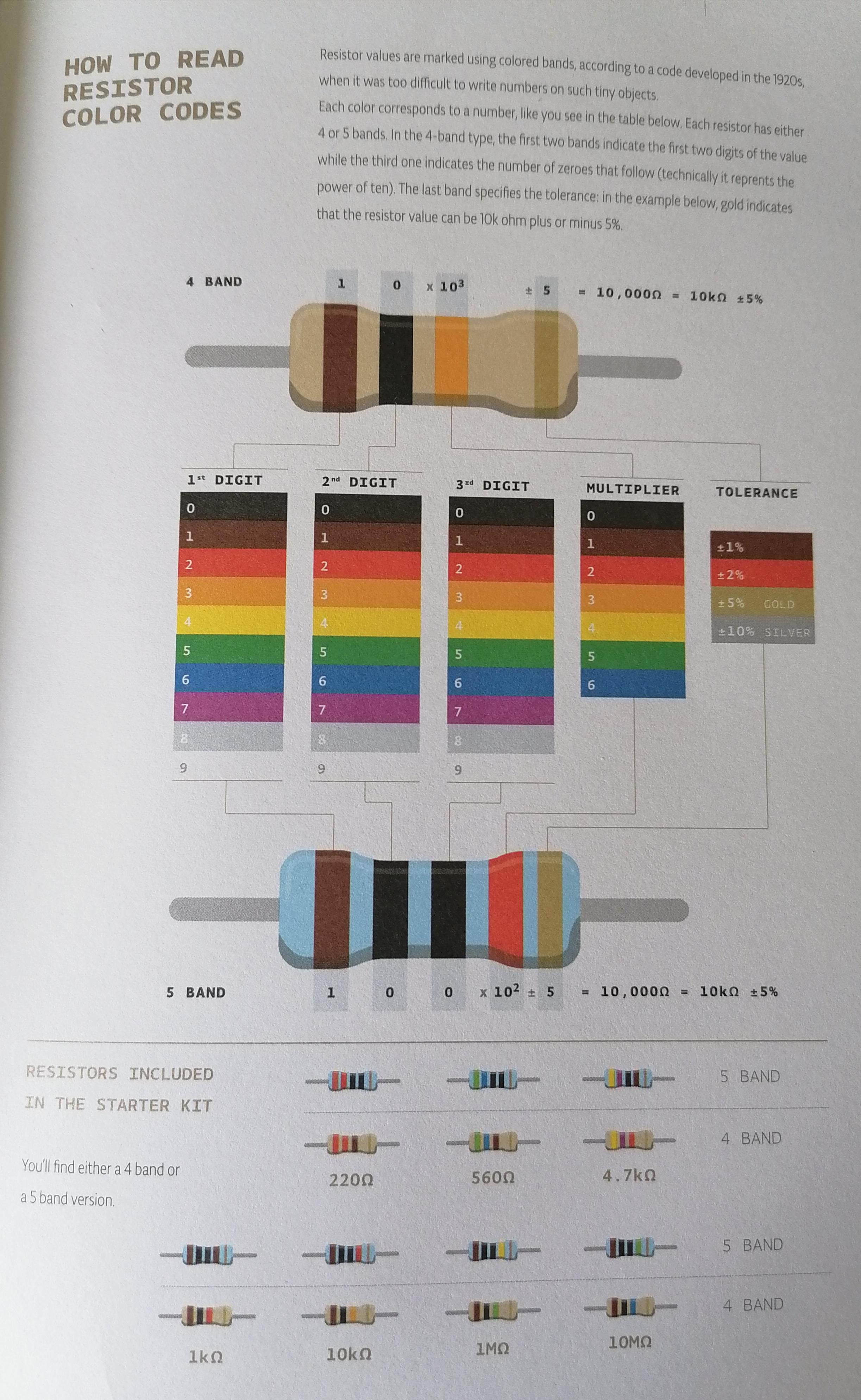 How To Read Resistor Color Codes Coolguides