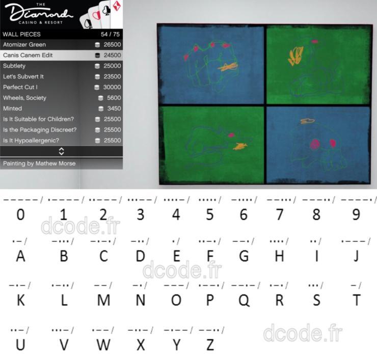 """As cores vermelhas presentes na obra de arte formam a palavra """"DAN4"""" em código Morse, que é uma referencia a Dan Houser, Co fundador da Rockstar Games e escritor de Bully."""