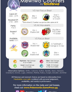 Mewtwo counter graphic gen also update thesilphroad rh reddit