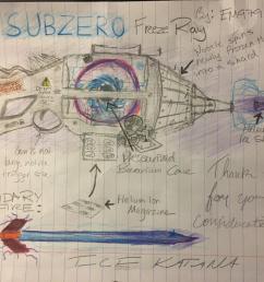 the hydrogen ion bavarium core subzero freeze ray weapon idea  [ 1200 x 900 Pixel ]