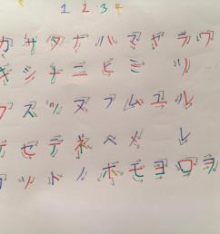 handmade guide to japanese katakana stroke order and direction i made for my 6 year old daughter  [ 4032 x 3024 Pixel ]
