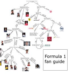 the big formula 1 fan guide formula1 formula 1 engine diagram [ 4000 x 3686 Pixel ]