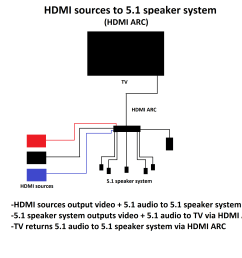 samsung tv surround sound wiring diagram trusted wiring diagram samsung smart tv scree samsung tv hookup diagrams [ 3840 x 2160 Pixel ]