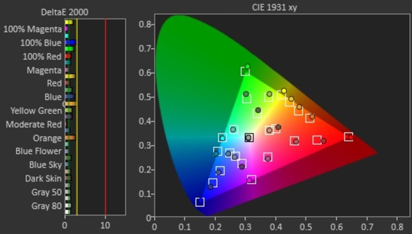 asus vg248qe color calibration | mountainstyle co
