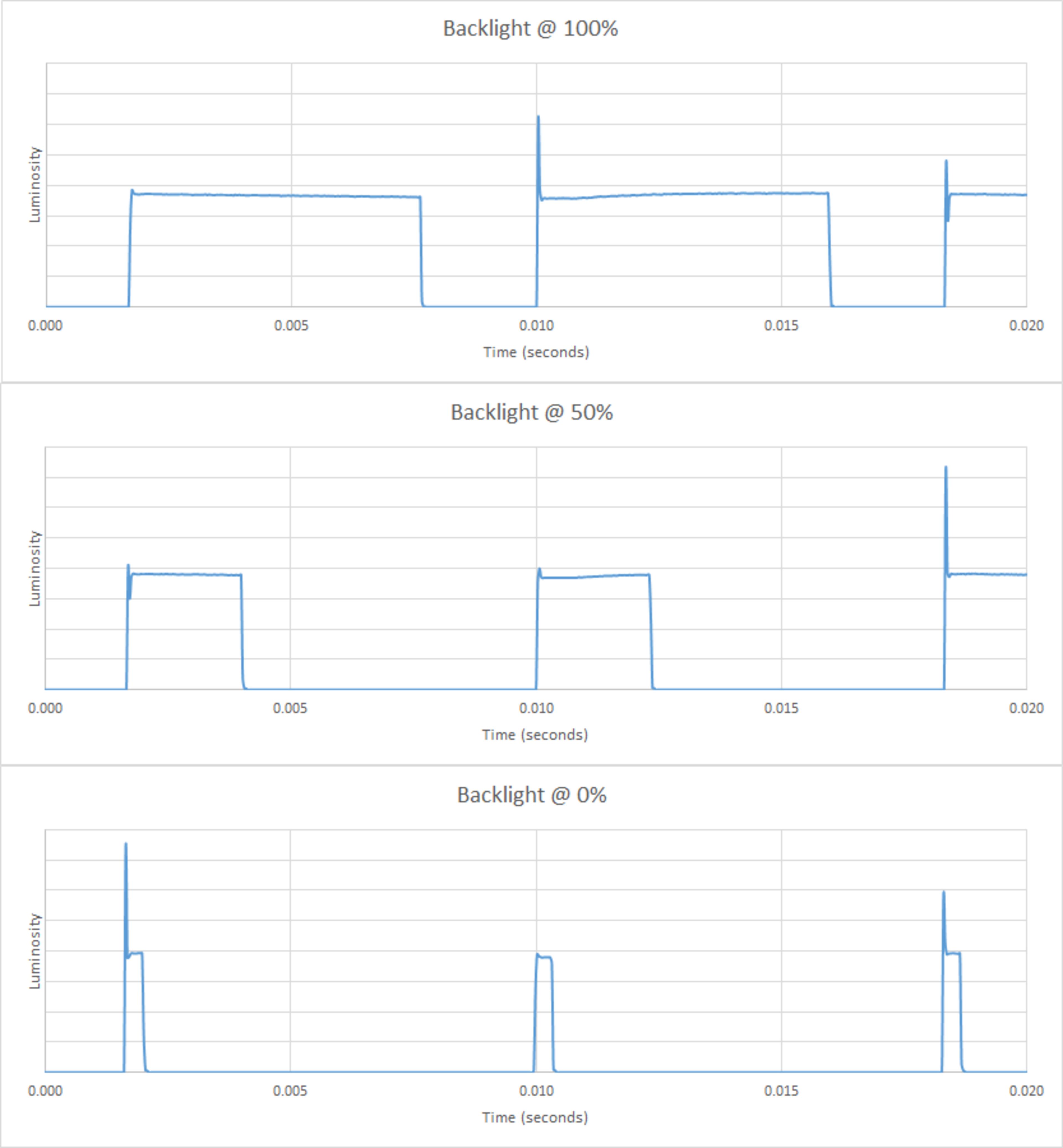 LG UK6300 Review (43UK6300, 49UK6300, 50UK6300, 55UK6300